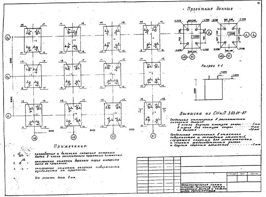Исполнительная схема каркаса здания